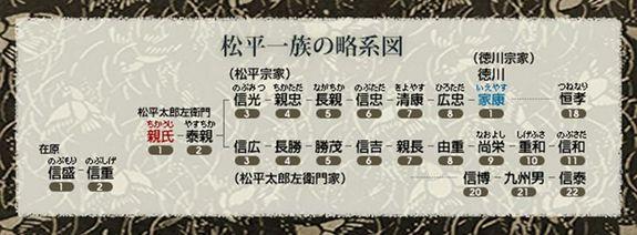 松平城だよ4_R.jpg